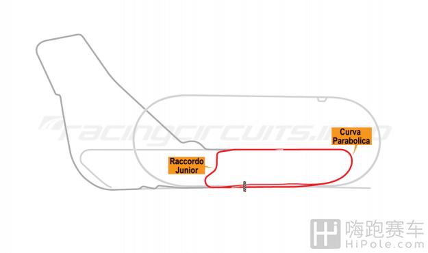 Monza 1996 – Junior Course