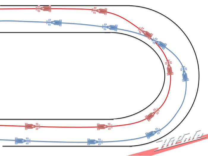 racing-rule-7